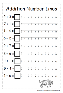 number line addition worksheets kindergarten printables. Black Bedroom Furniture Sets. Home Design Ideas